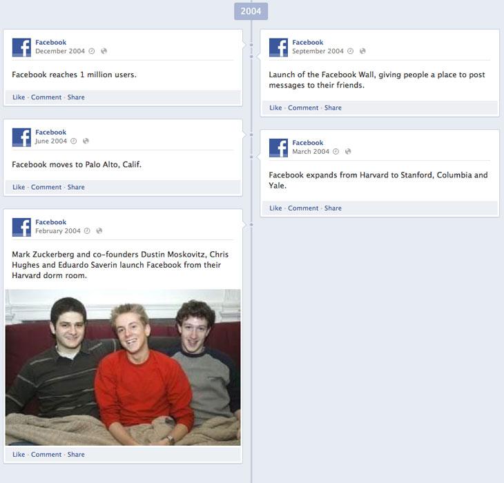 Facebook die geschichte des sozialen netzwerks als chronik seit 2004