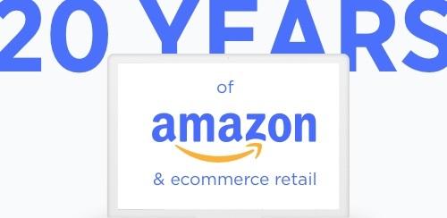 Amazon Börsengang