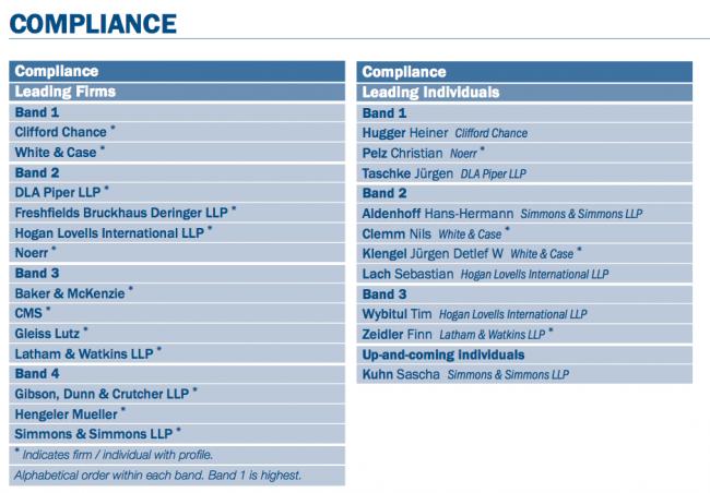 compliance.chambers1